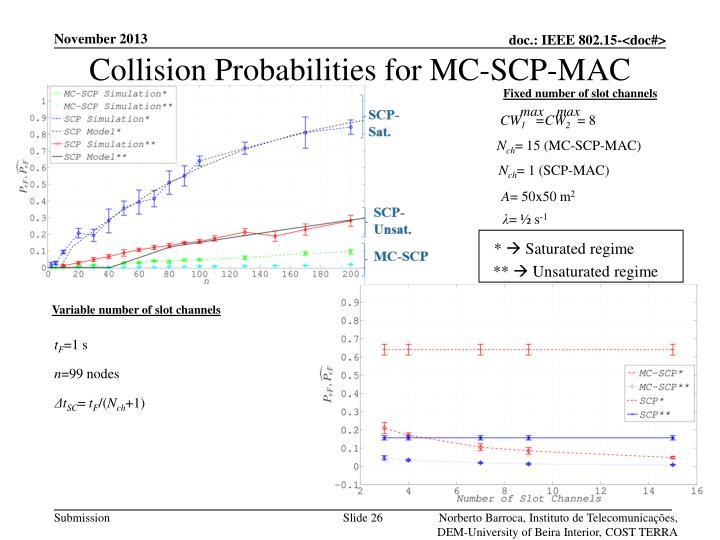 Collision Probabilities for MC-SCP-MAC