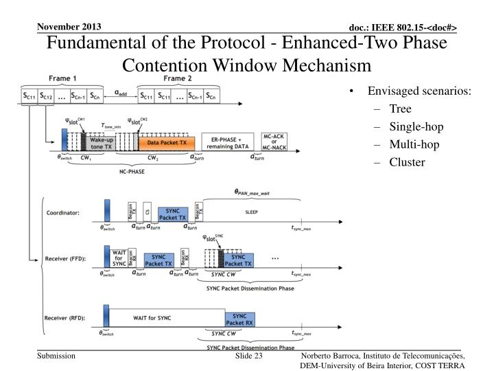 Fundamental of the Protocol - Enhanced-Two Phase Contention Window Mechanism