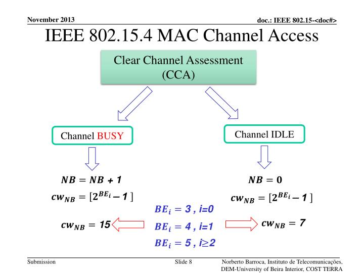 IEEE 802.15.4 MAC Channel Access