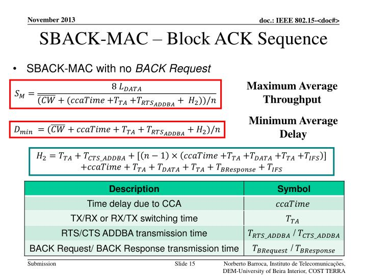 SBACK-MAC –