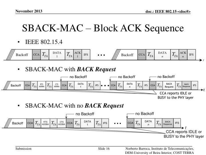SBACK-MAC – Block ACK Sequence