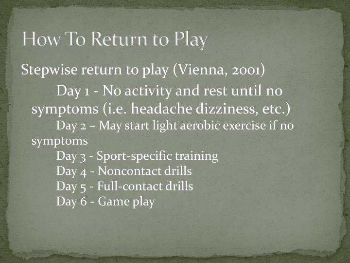 How To Return to Play
