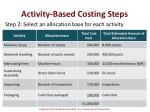 activity based costing steps1