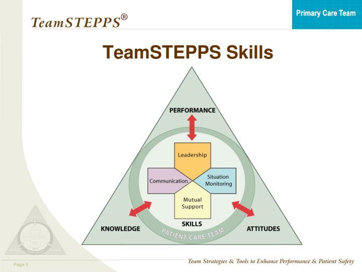 Teamstepps skills