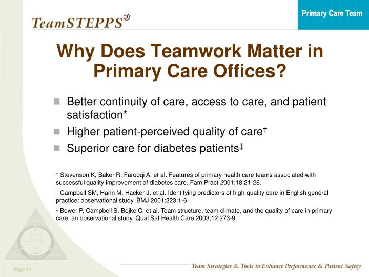 Why Does Teamwork Matter in Primary Care Offices?