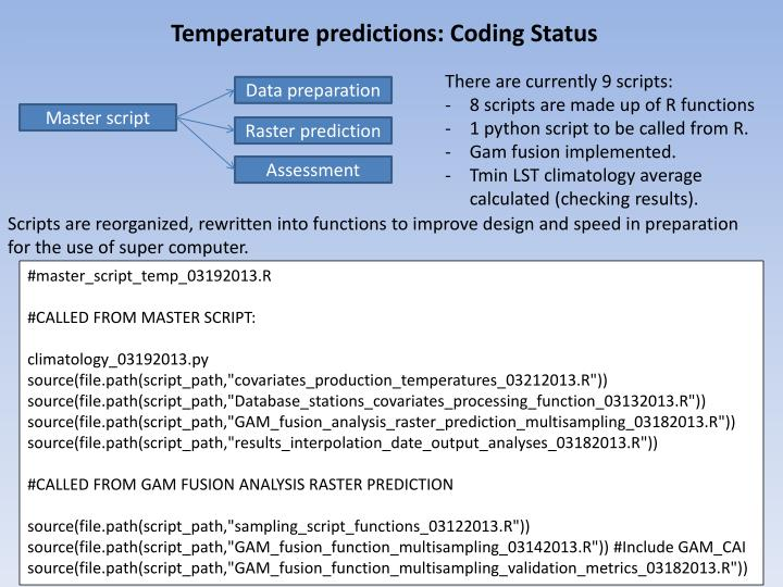 Interpolated climate layers for use in species modeling