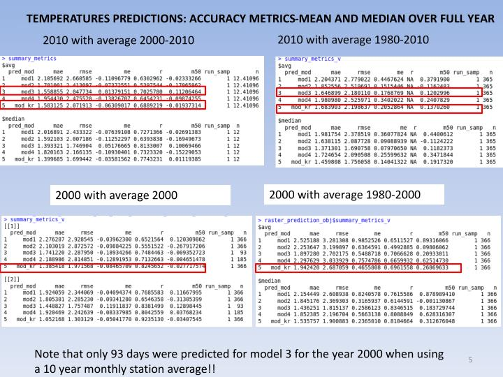 TEMPERATURES PREDICTIONS: ACCURACY METRICS-MEAN AND MEDIAN OVER FULL YEAR