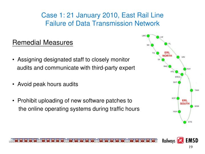Case 1: 21 January 2010, East Rail Line
