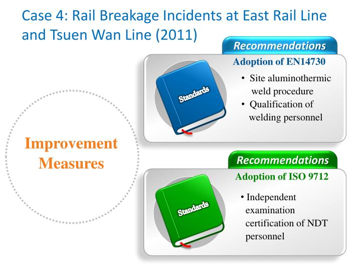 Case 4: Rail Breakage Incidents at East Rail Line and