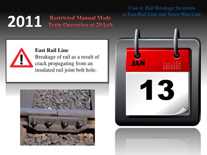 Case 4: Rail Breakage Incidents
