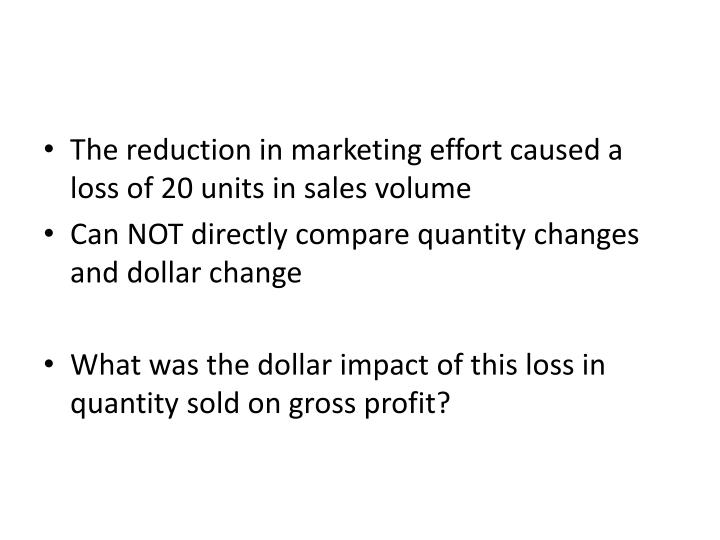 The reduction in marketing effort caused a loss of 20 units in sales volume