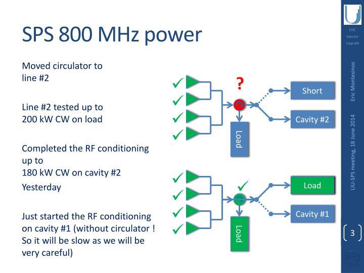 Sps 800 mhz power1