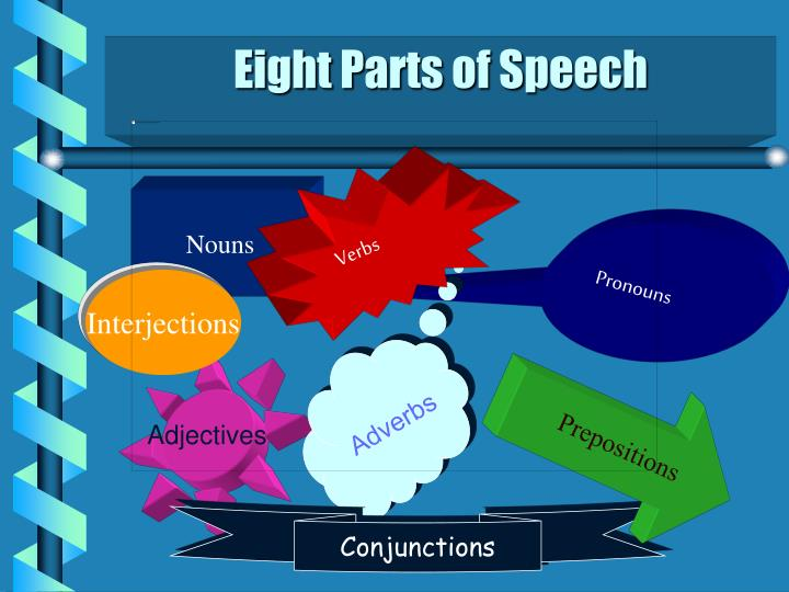 Eight parts of speech