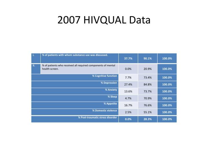 2007 HIVQUAL Data