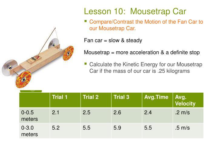 Lesson 10:  Mousetrap Car