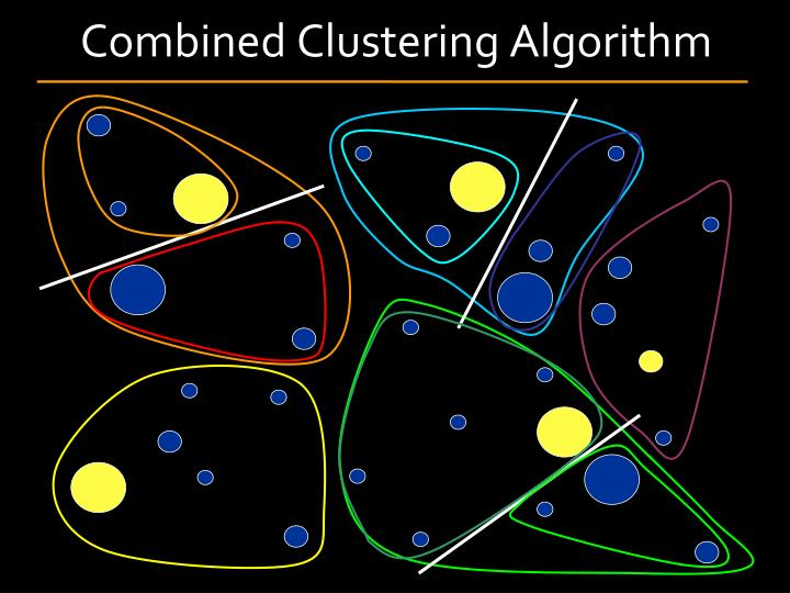 Combined Clustering Algorithm