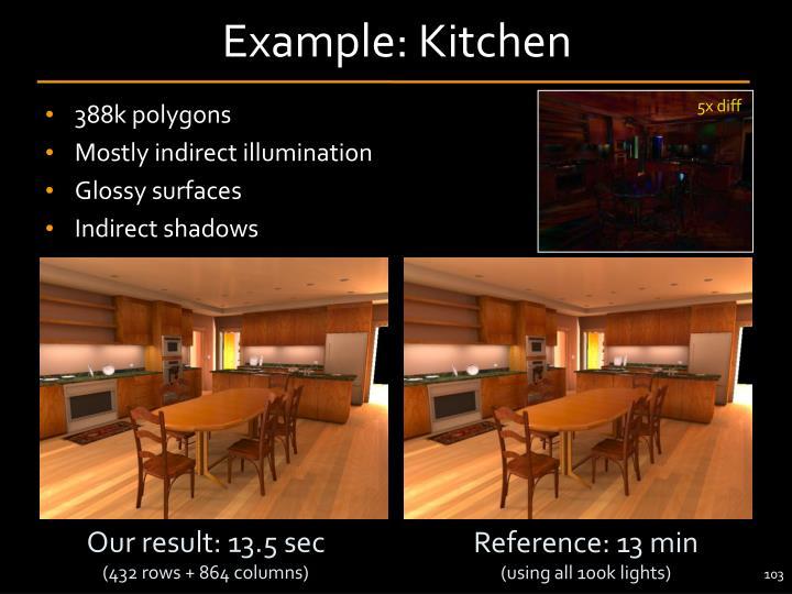 Example: Kitchen