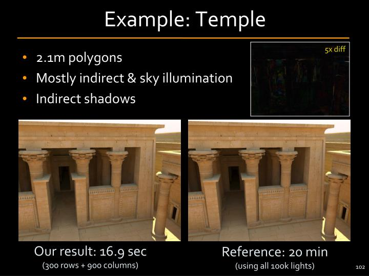 Example: Temple