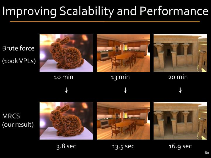 Improving Scalability and Performance