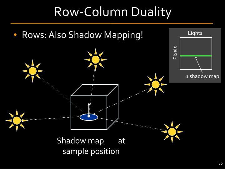 Row-Column Duality