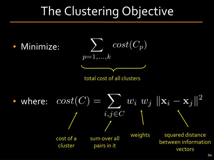 The Clustering Objective
