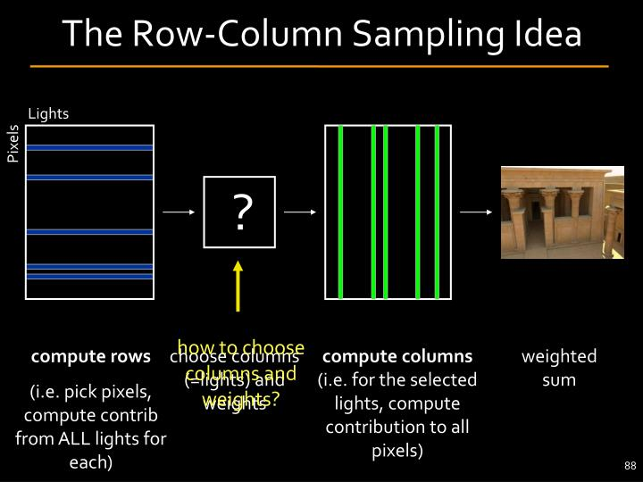 The Row-Column Sampling Idea