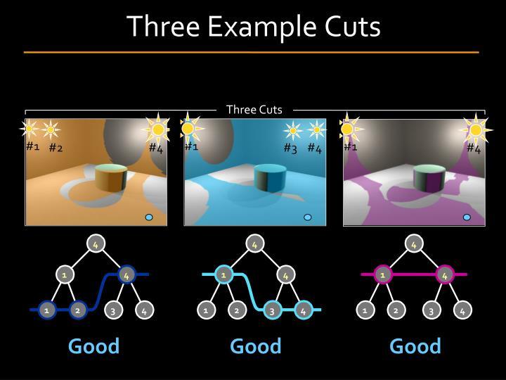 Three Example Cuts