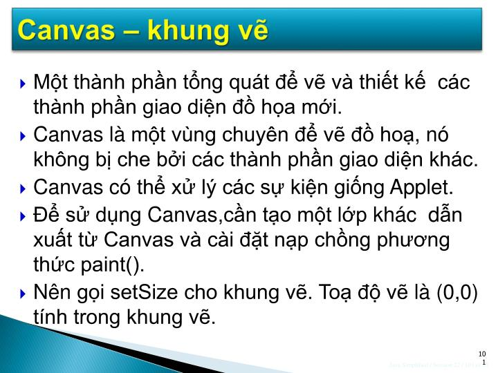 Canvas – khung vẽ