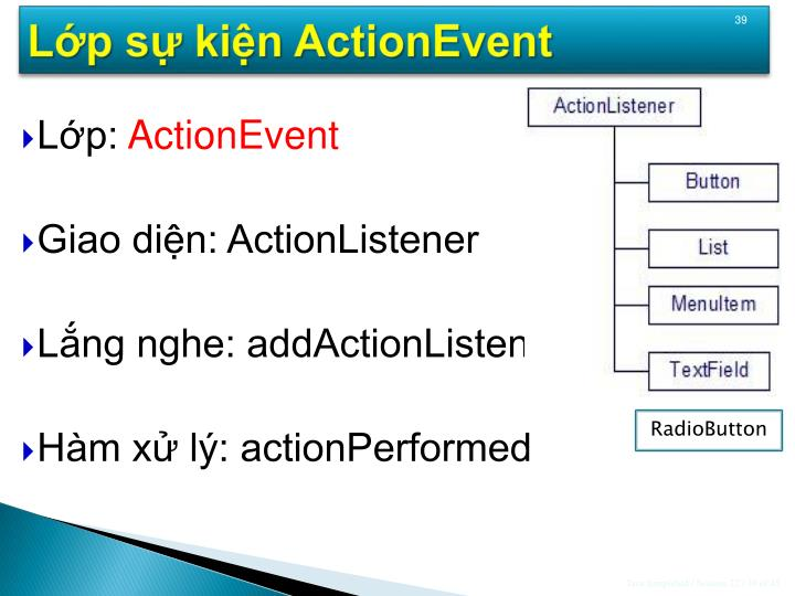 Lớp sự kiện ActionEvent