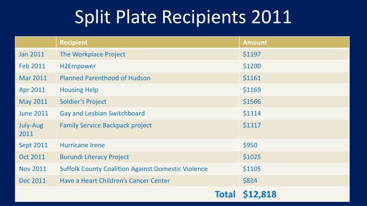 Split Plate Recipients 2011