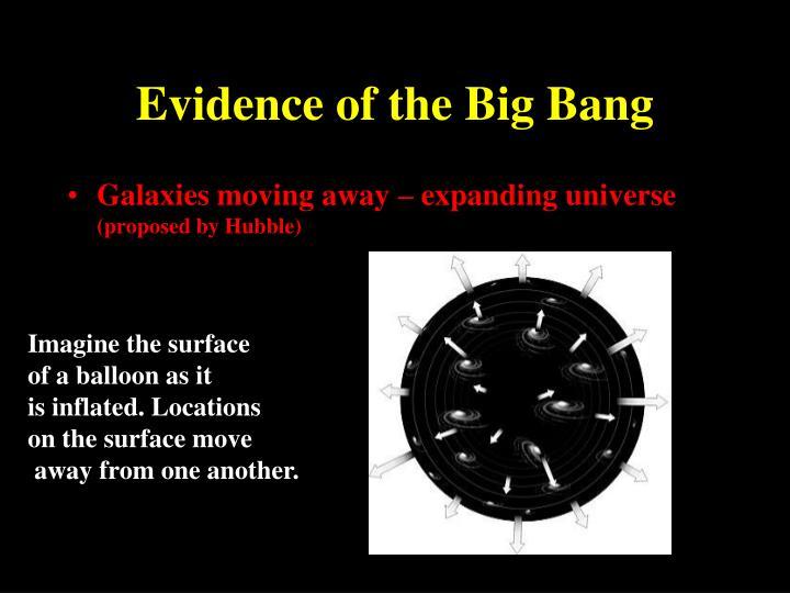 Evidence of the Big Bang