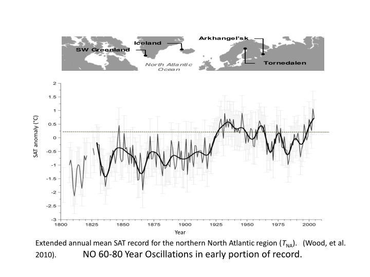 SAT anomaly (°C)