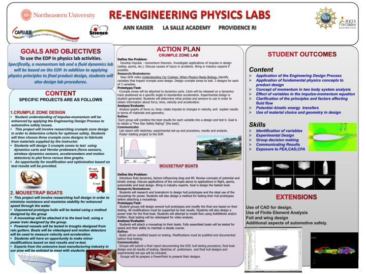 RE-ENGINEERING PHYSICS LABS