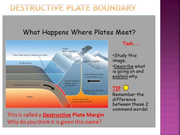 Destructive plate boundary