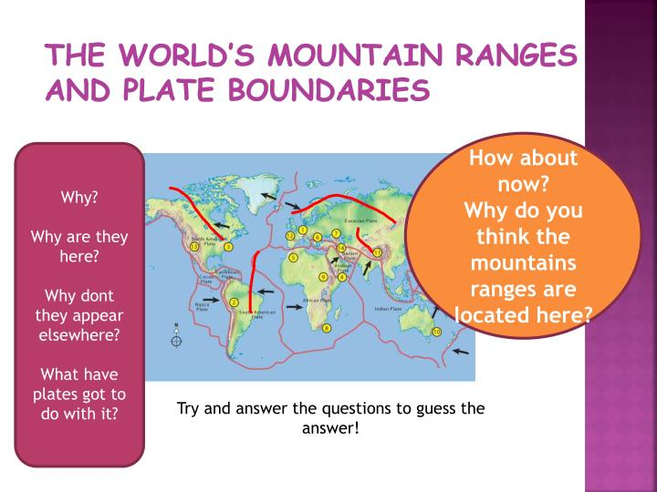 The World's Mountain Ranges and Plate Boundaries