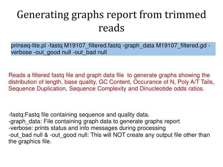 Generating graphs report from trimmed reads