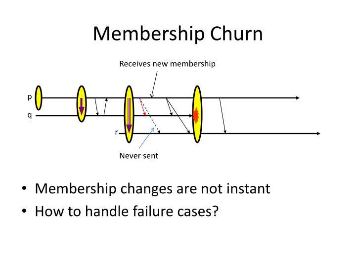 Membership Churn