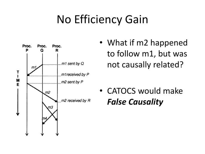 No Efficiency Gain