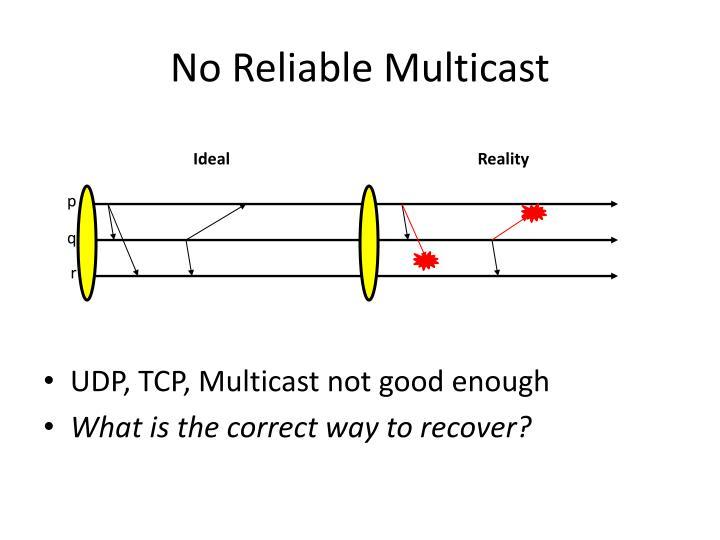 No Reliable Multicast