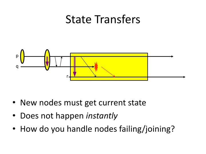 State Transfers