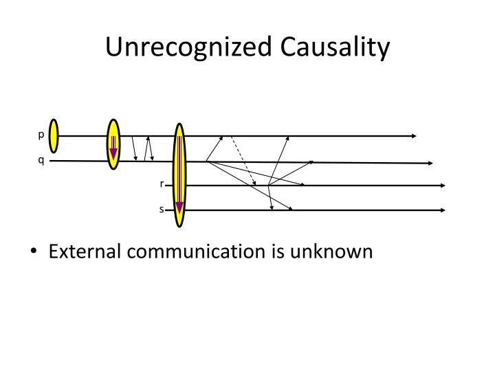 Unrecognized Causality