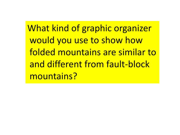 What kind of graphic organizer