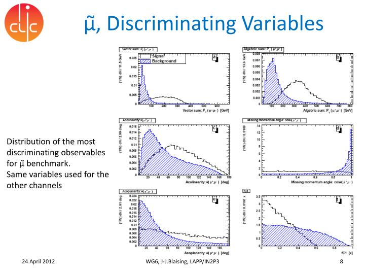 μ̃, Discriminating Variables