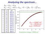analyzing the spectrum1
