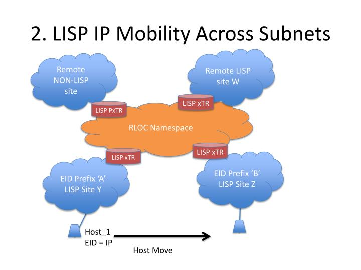 2. LISP IP Mobility Across Subnets