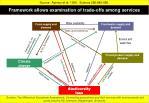framework allows examination of trade offs among services