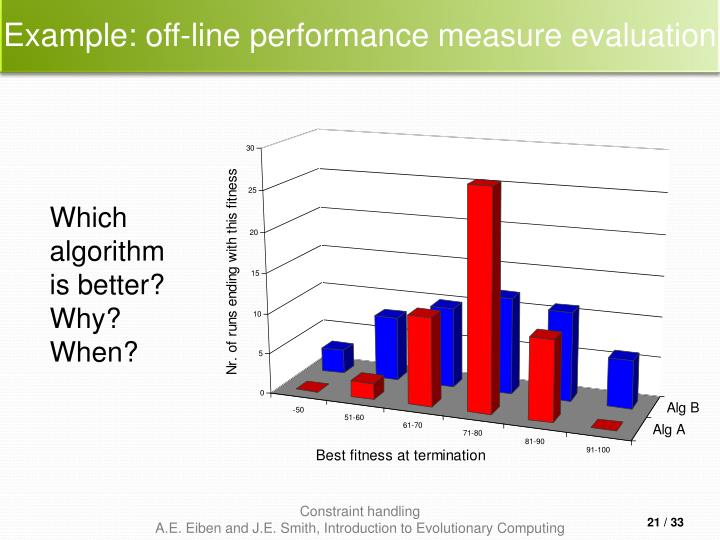 Example: off-line performance measure evaluation