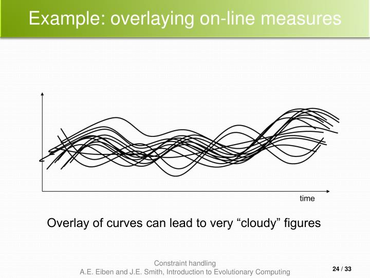 Example: overlaying on-line measures