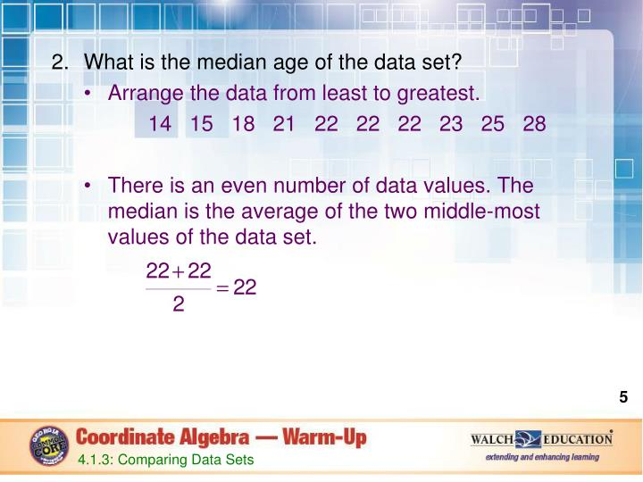 What is the median age of the data set?