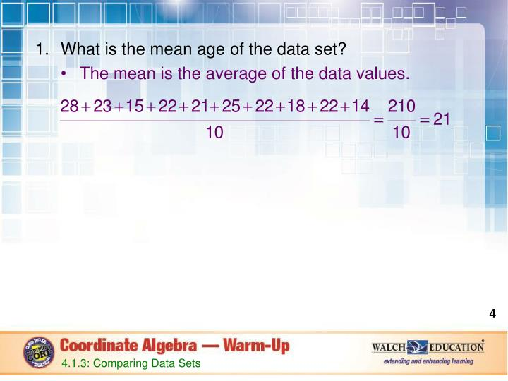 What is the mean age of the data set?